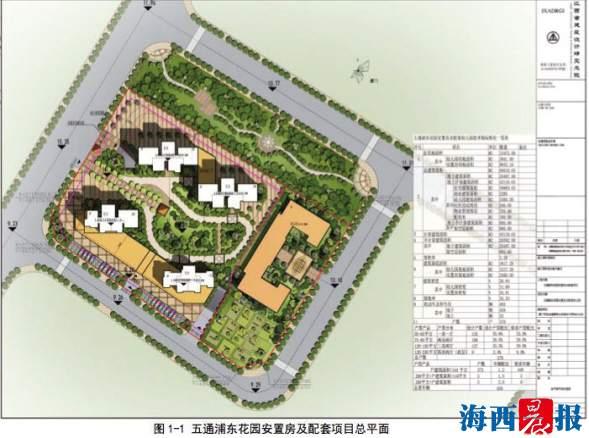 五通浦东花园安置房及配套项目(安置房及幼儿园)建设单位为厦门市社会